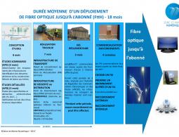 Affiche 2 Duree deploiement bleu A4 VF-page-001